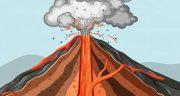 تعبیر خواب خاکستر آتشفشان ، معنی دیدن خاکستر آتشفشان در خواب های ما چیست