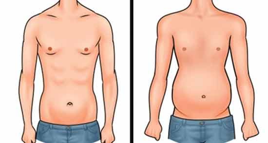 لاغری شکم و پهلو بدون ورزش ؛ لاغری سریع شکم و پهلو با طب سنتی