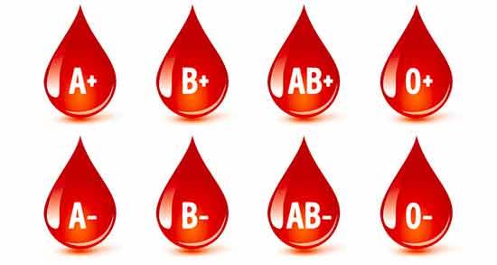 گروه خونی ؛ جدول گروه خونی و بهترین و بدترین گروه خونی چیست
