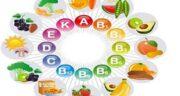 فواید ویتامین a برای چشم ؛ مصرف قرص ویتامین a برای تقویت چشم